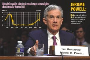 The Federal Reserve has lost control of the policy rate