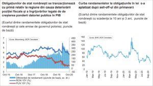 rating schimb valutar 2020 sistem profitabil pentru tranzacționarea opțiunilor binare