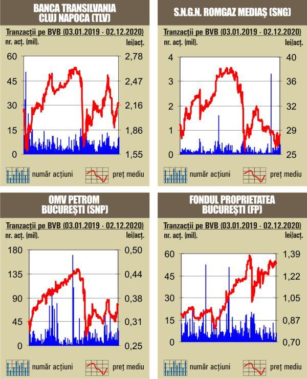 Indici - tranzactionare online indici bursieri | XTB